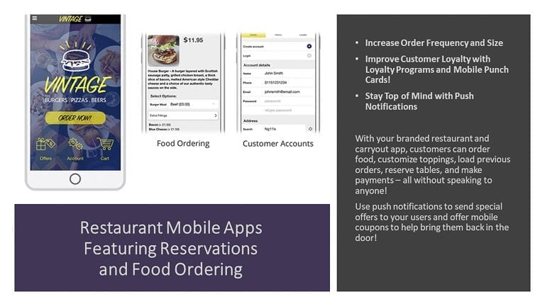 Restaurant Mobile Apps Featuring Reservations and Food Ordering