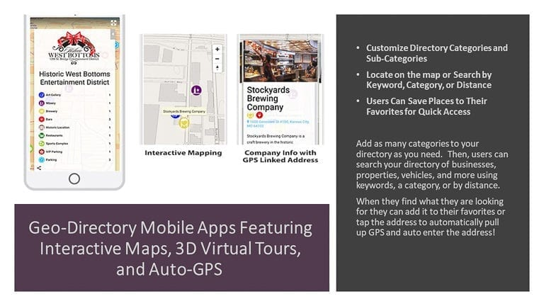 Geo-Directory Mobile Apps Featuring Interactive Maps, 3D Virtual Tours, and Auto-GPS